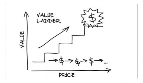 Лестница ценностей онлифанс